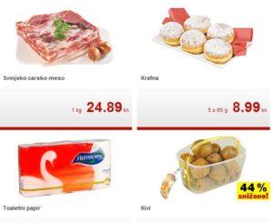 Srovnání cen potravin v Chorvatsku